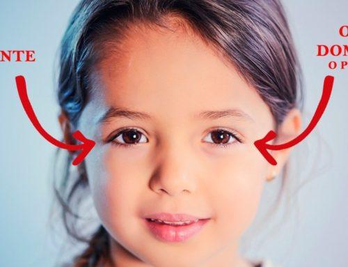 ¿Cómo sentar a los niños en clase según su ojo dominante?