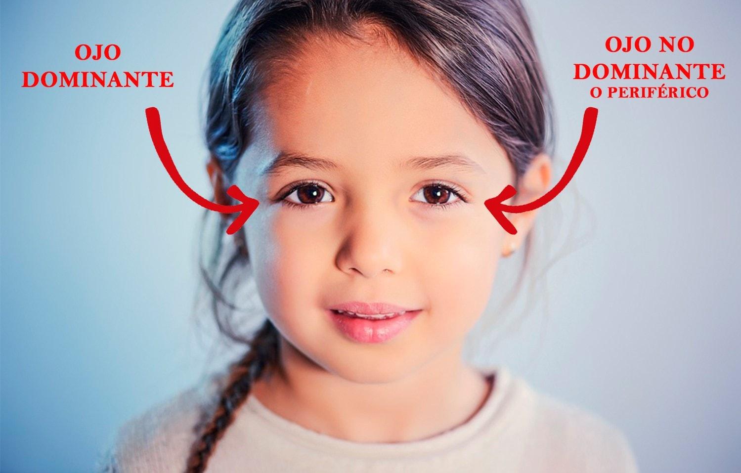 Cómo sentar a los niños en clase según su ojo dominante